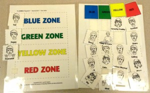 Examples of activity with emotions and zones with the Zones program.